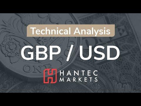 GBP/USD Technical Analysis - Hantec Markets   10/09/2020