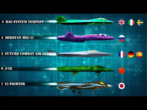List of 6th Generation Fighter Jets | Proposed sixth-generation stealth jet fighters