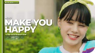 NiziU — Make You Happy | Line Distribution
