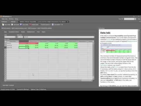 Method Validation in EffiChem