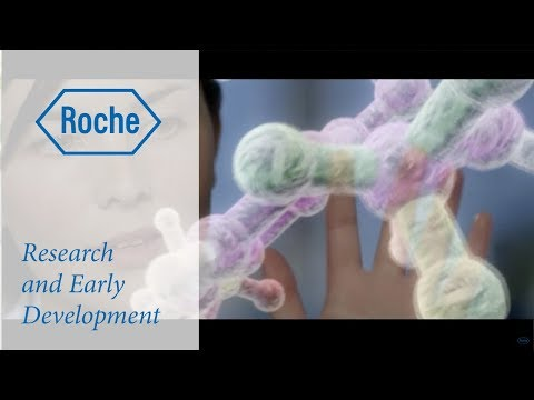 Roche Pharma Research and Early Development (pRED) at a glance