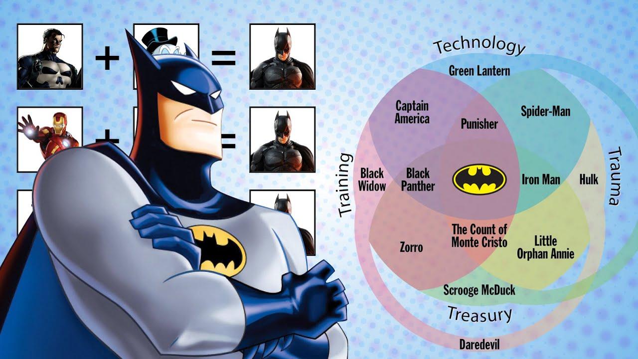 The Superhero Origin Story Venn Diagram