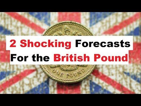 British Pound Long Term Forecast