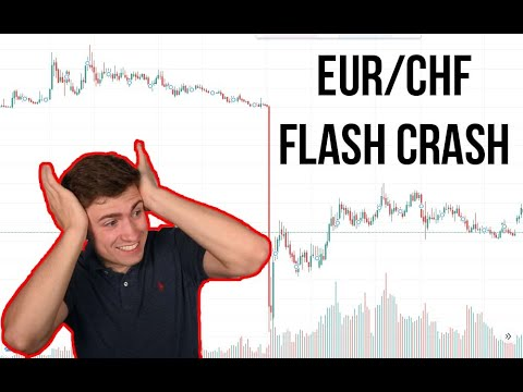 The Great EUR/CHF Crash: A Lesson About Currency Market Crashes! 📉📉