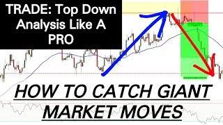 MASTER Top Down Analysis LIKE A PRO