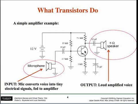 Analog Electronics Lecture 2: BJT configurations