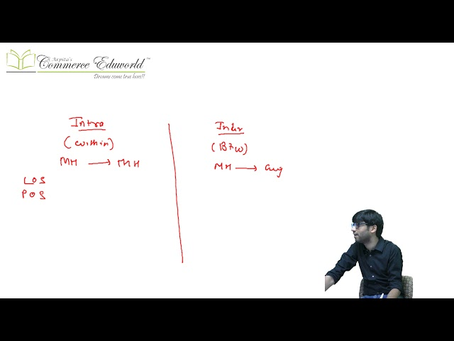 CA IPCE/ Inter - IDT 1 Day - May 19 & November 19 Exams - Superquick Revision by CA Vinesh Savla