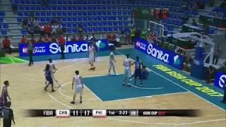Gilas WIN vs CHINA - Balikan natin at may Pag-asa bang Manalo tayo ulit sa Asian Games 2018?