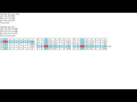 Подготовка школьников и студентов к экзаменам (математика