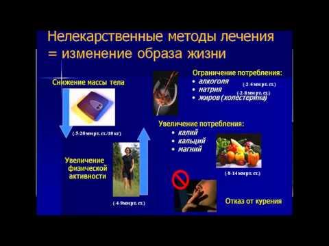 Эссенциальная артериальная гипертензия: препараты, используемые при беременности 56