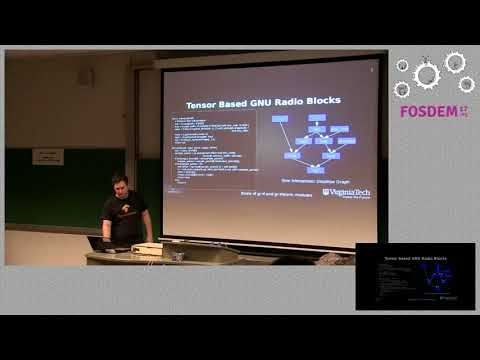 Tensor Processing and Machine Learning for Signal Processing Functional Algorithm Definition and Co…