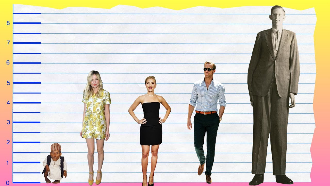 How Tall Is Kirsten Dunst? - Height Comparison! - YouTube