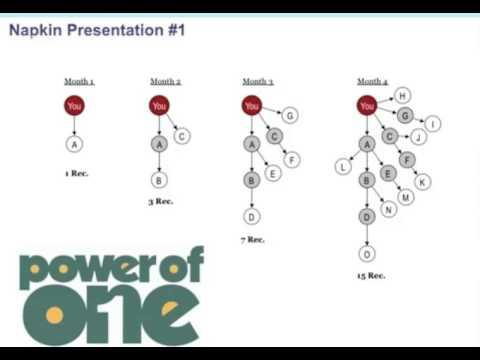 napkin presentation (vietnamese)