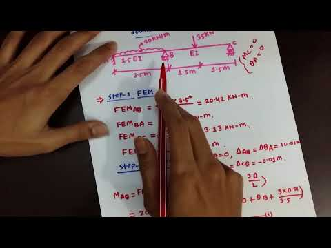 Structural Analysis & Design III : Problem 2 (Beam,Support Settlement) Slope Deflection Method