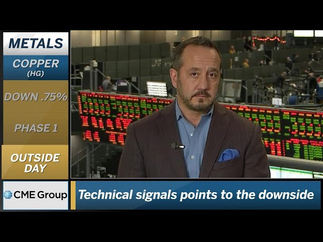 December 13 Metals Commentary: Bob Iaccino