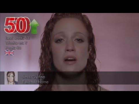 World Top 100 [WEEK 2 - January 17, 2016]  Top 50 Songs + New Entries