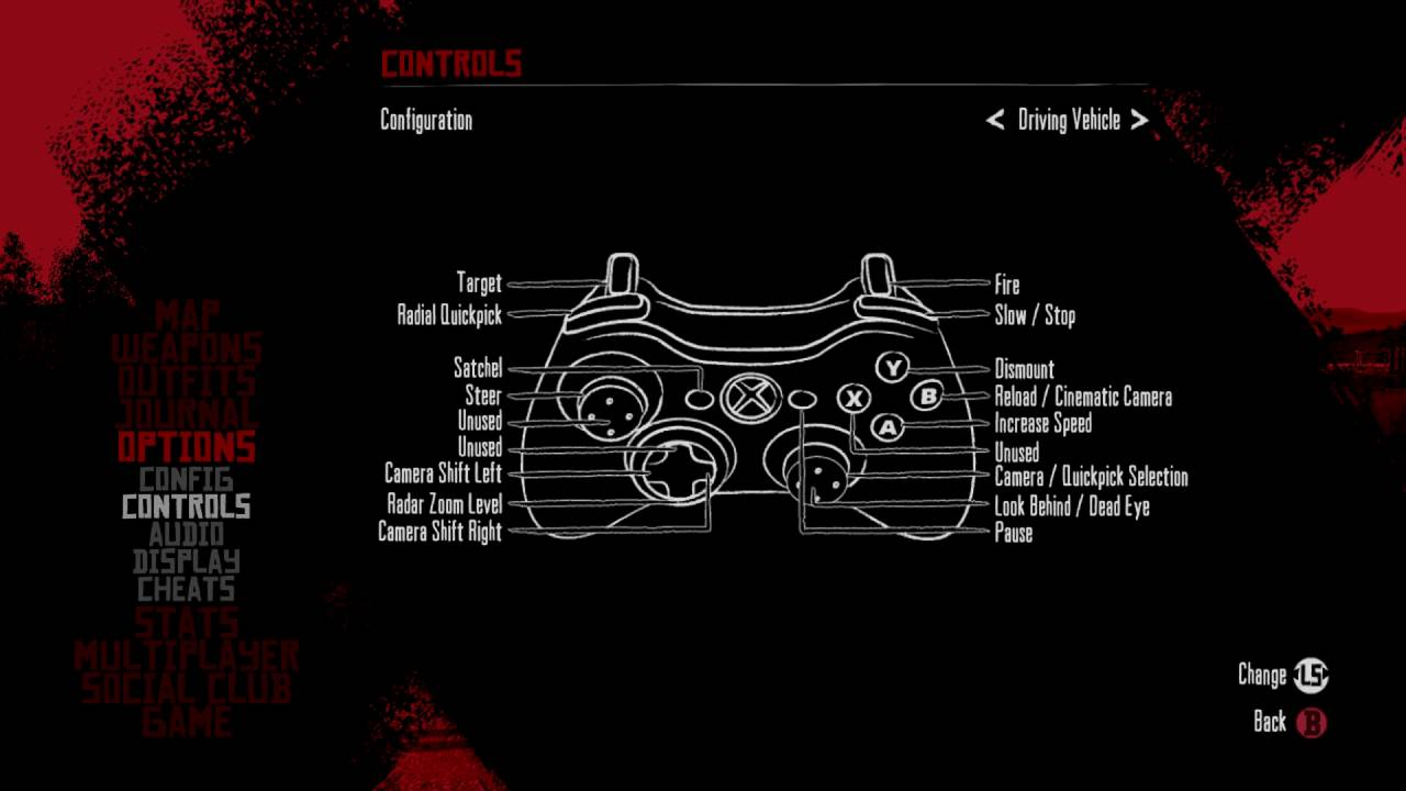 Red Dead Redemption  Xbox 360 Controls Button Layout: On