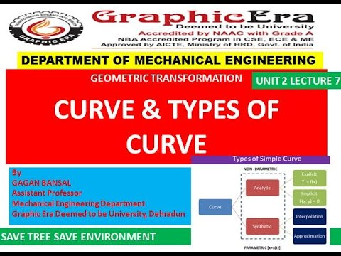 CAD02L07 CURVES AND TYPES OF GEOMETRIC CURVES    GAGAN BANSAL    CAD CAM    VIDEO LECTURES