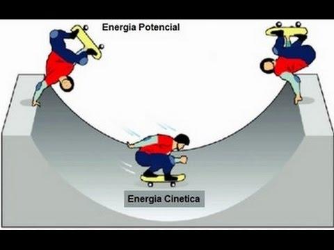 Resultado de imagen de Energía mecánica y cinética