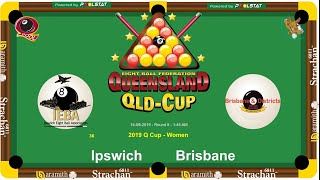 2019 Q-Cup Womens 8 Ball Teams - Gold Coast v Capricornia