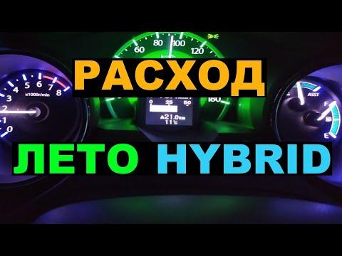 Летний расход на HONDA FIT SHUTTLE HYBRID (Выкатываем  бак 95го бензина в режиме трасса-город)