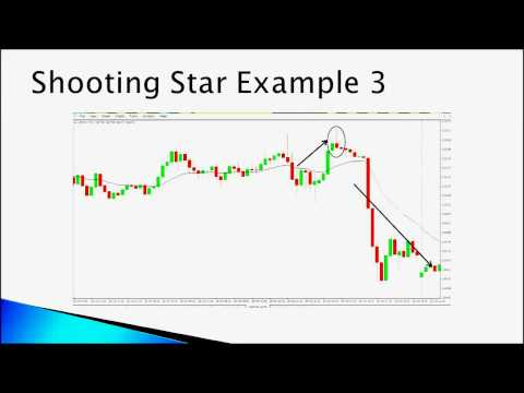 How to do Day Trading with Candlestick Patterns (in Telugu) - 1.2
