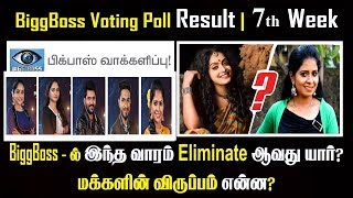 Big Boss Voting Poll Results 7th Week | Abhirami Eliminated? | Bigg Boss Tamil Voting