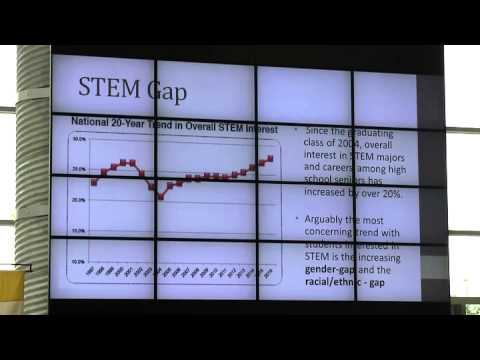 GC Mini Symposia: STEM: Science, Technology, Engineering & Math Education Innovation & Achievement