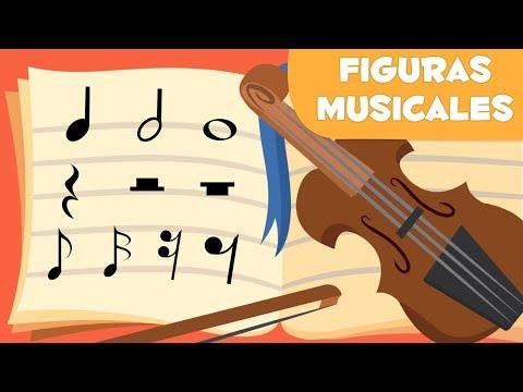 Las figuras musicales: