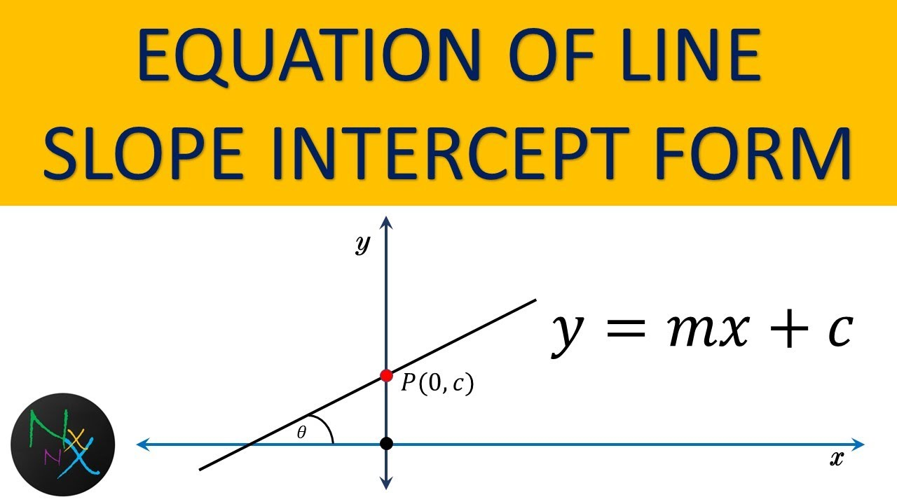 slope intercept form derivation  Derivation of slope intercept form of a line and its application in  problems solving
