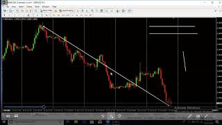 Forex Rockstar accurate strategy tested and proven.