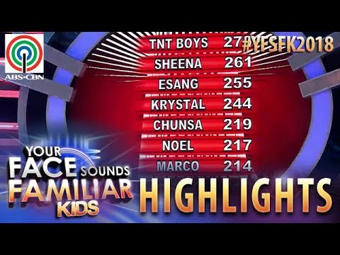 YFSF Kids 2018 Highlights: Season 2 Official Number Of Stars