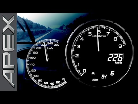 SUBARU BRZ 2.0 SPORT EXECUTIVE - FULL THROTTLE