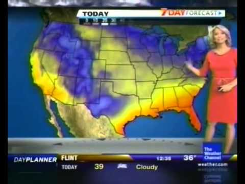 Best Weather Software