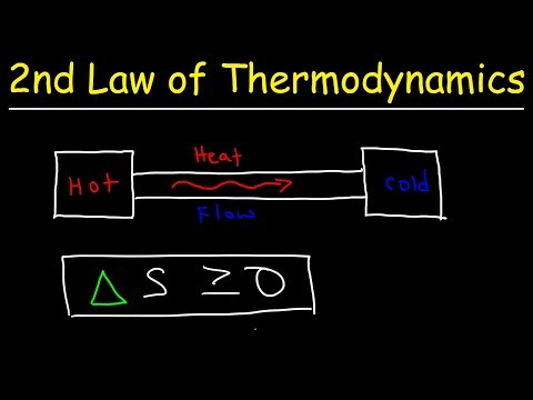 Second Law of Thermodynamics - Heat Energy, Entropy & Spontaneous Processes