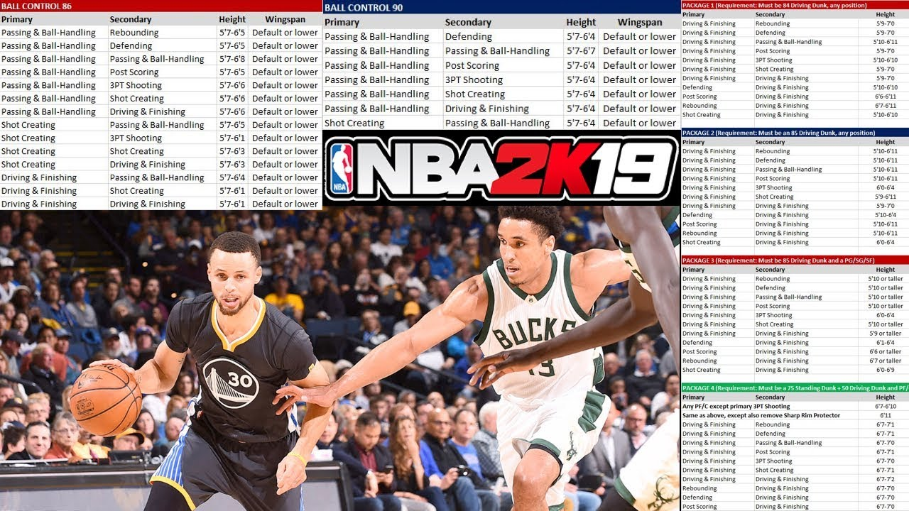 Nba 2k19 Contact Dunk Packages 1 4 Ball Control Speedboosting Archetypes By Weight Height
