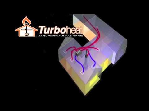 Turboheats add