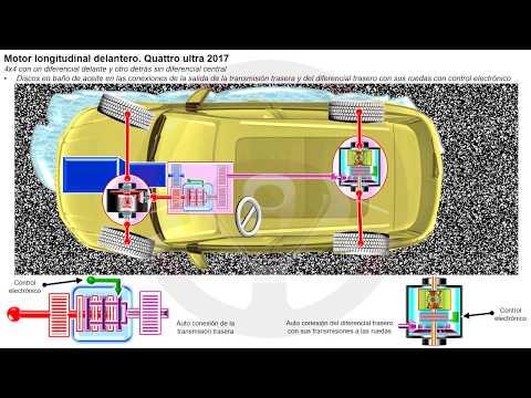 Historia de la transmisión Quattro (9/12)