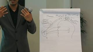 HUMAN MODEL OF THE WORLD (NLP PERSPECTIVE)