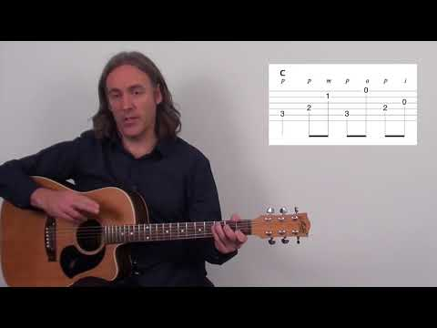 Advanced Fingerpicking Pattern Variations For Guitar [Clawhammer Technique]