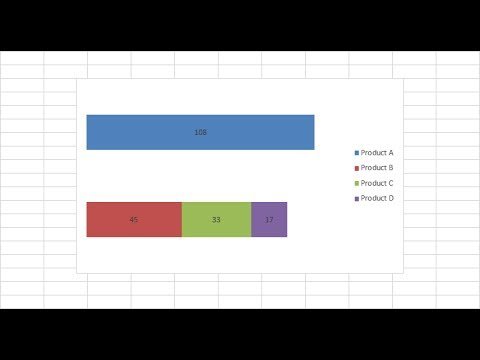 How to Create Combined Clustered and Stacked Bar Chart in