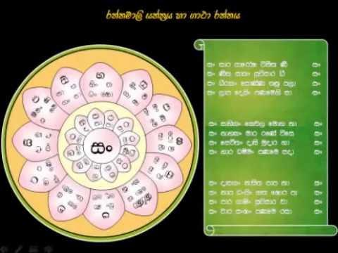 Rathnamali gatha