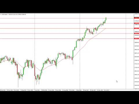DOW Jones 30 and NASDAQ 100 Technical Analysis for the week of August 07,2017 by FXEmpire.com