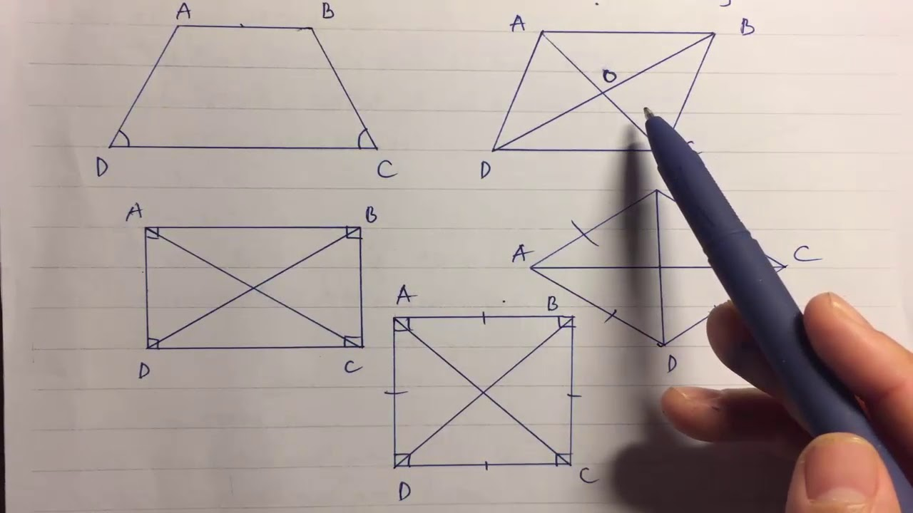 Toán lớp 8 – Đề kiểm tra chương I hình học
