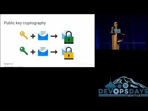 DevOpsDays Seattle 2018: How FIDO U2F Security Keys Work by Jen Tong