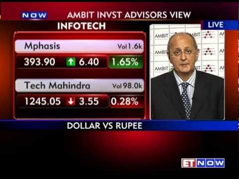 ET NOW Exclusive : Andrew Holland,CEO, Ambit Investment Advisors Pvt. Ltd