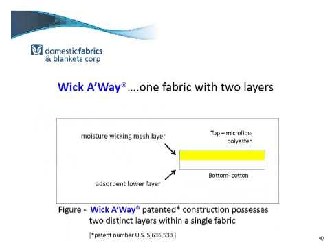 Wick A'Way®: Moisture Management Fabric