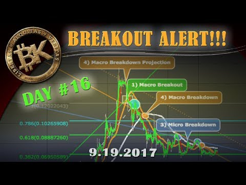 BREAKOUT ALERT!! Day #16 ⚡⚡ Best Cryptocurrency Trading Char