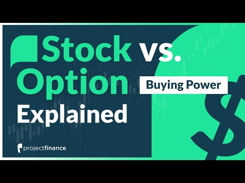 Stock vs. Option Buying Power | Basic Trading Concepts