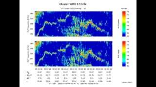 Earth auroral kilometric radiation recorded in stereo by Cluster 3 and 4